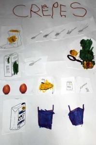 l'affiche de la recette de crêpes