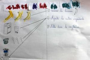 affiche-recette-de-la-glace-a-la-banane
